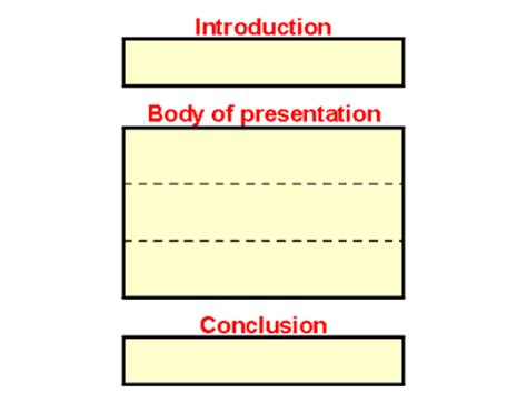 What is a essay structure